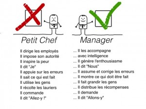 management approche neuronale